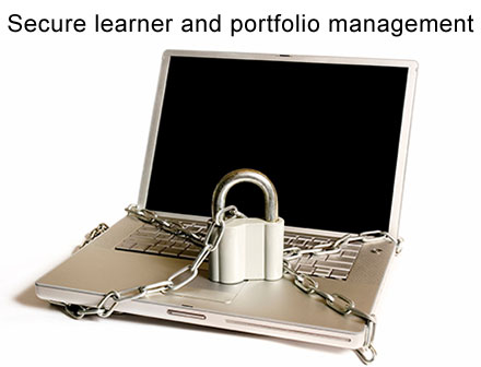 Secure Portfolio Management